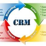 crm-flow1