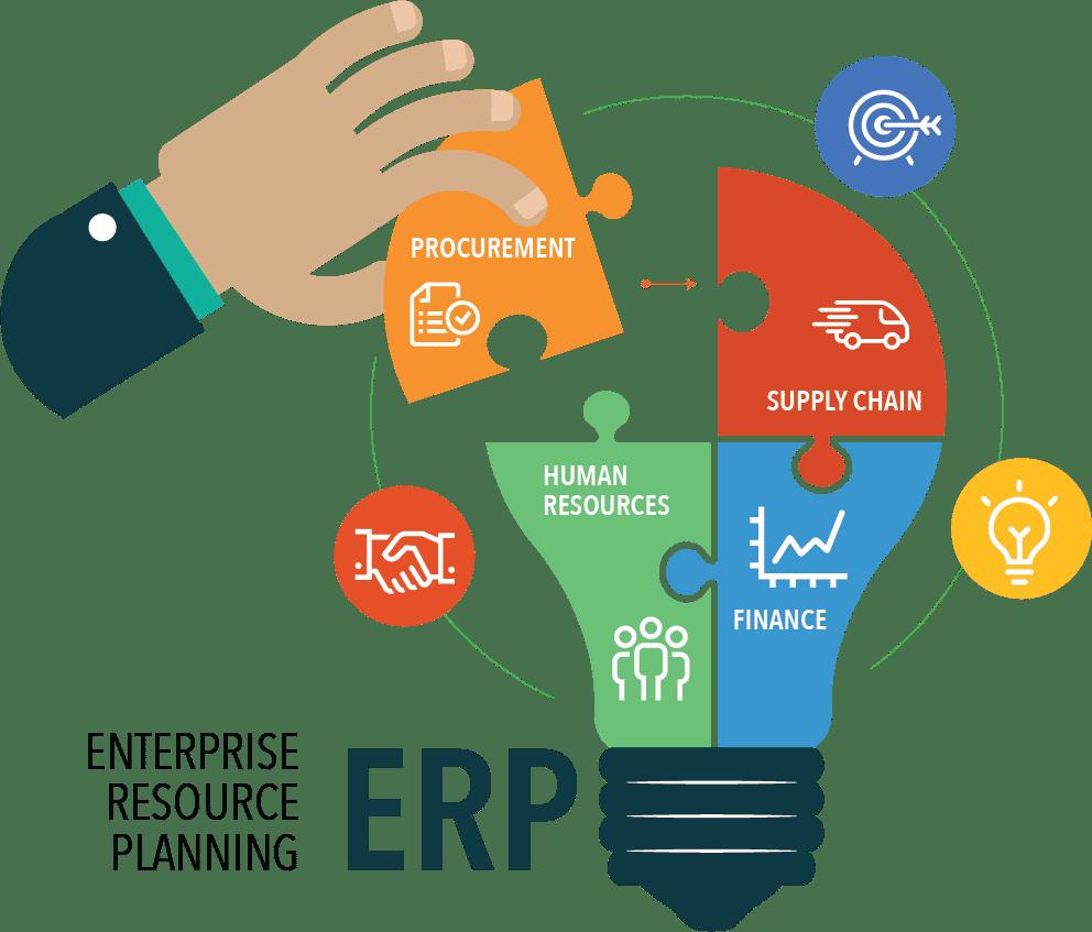 Solusi ERP yang Tepat bagi Perusahaan Anda