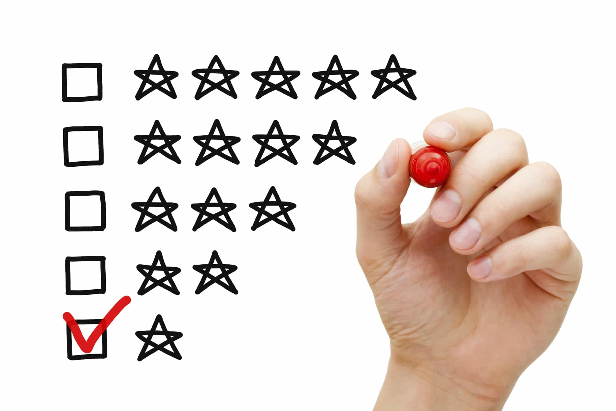 5 Savvy Ways to Deal with Negative Online Reviews