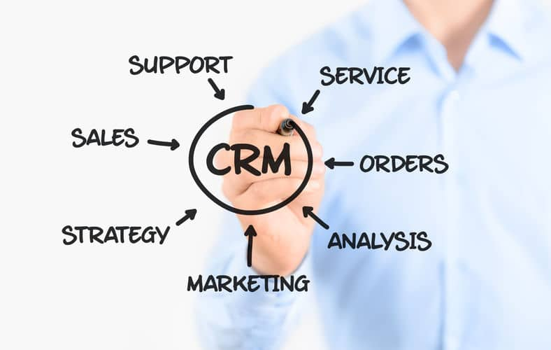 What is CRM? | A Comprehensive Overview of CRM Software