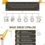 Construction Management Guidelines (Part 1)