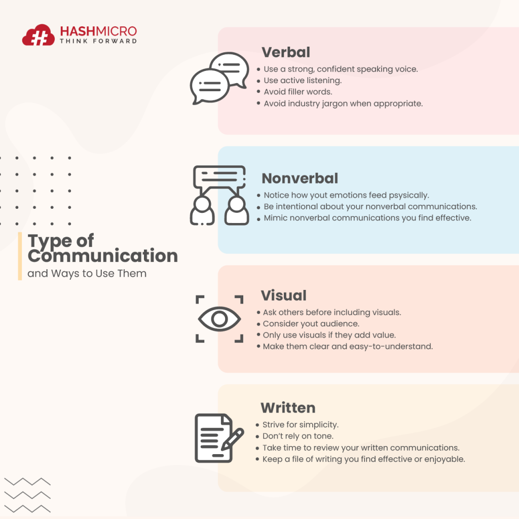 Type of Communication - HashMicro