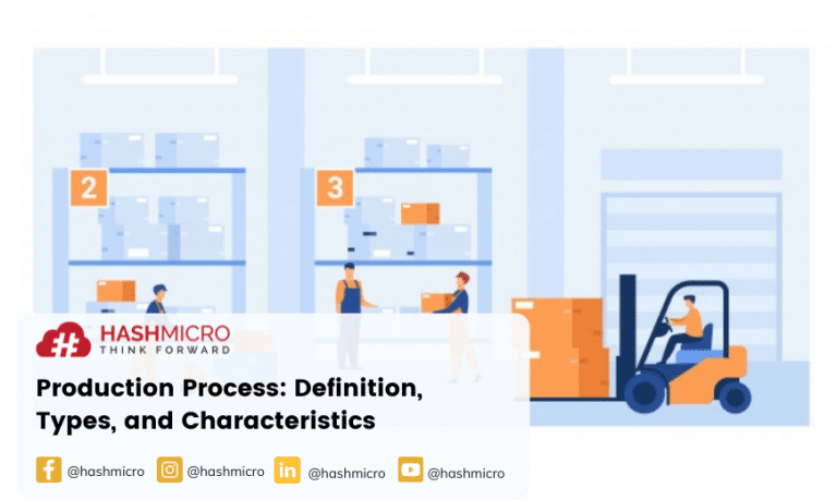 Production Process in Business: Definition, Types, and Characteristics