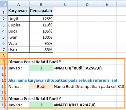 Excel Formula: MATCH