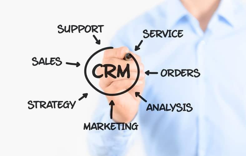 Pengertian CRM dan Kegunaannya bagi Perusahaan Anda