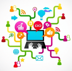 Benefits of Marketing Automation for your Retail Business