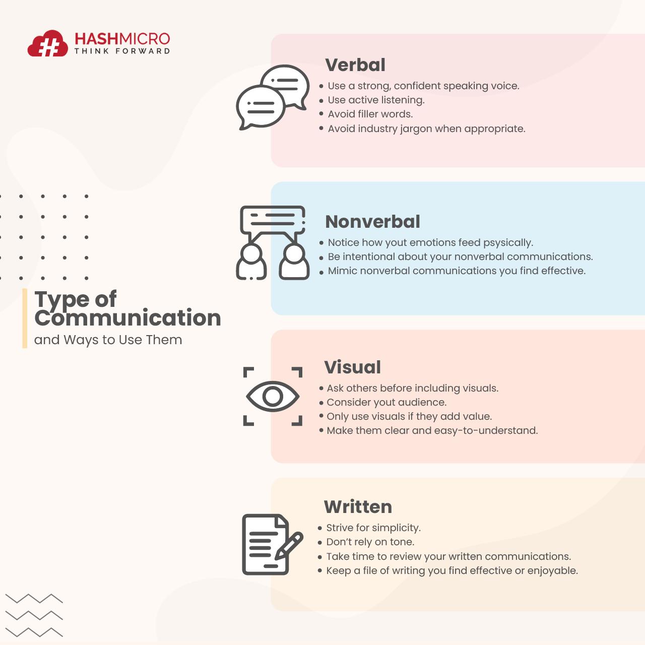 Tipe Komunikasi - HashMicro